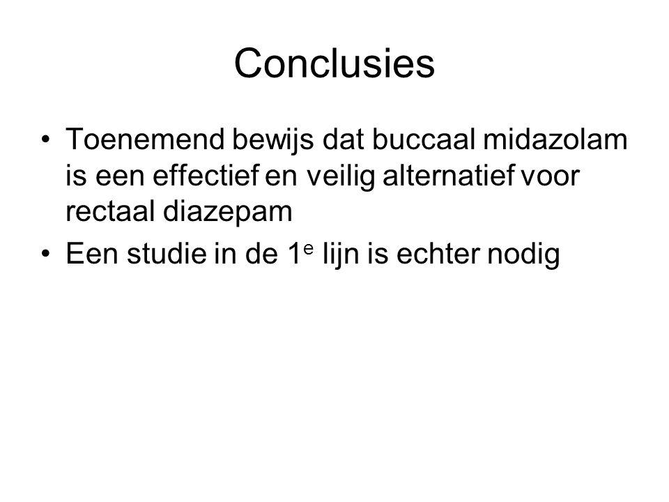 Conclusies Toenemend bewijs dat buccaal midazolam is een effectief en veilig alternatief voor rectaal diazepam Een studie in de 1 e lijn is echter nod