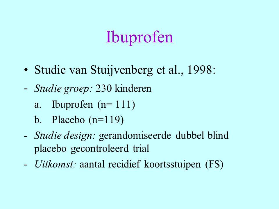 Ibuprofen Studie van Stuijvenberg et al., 1998: - Studie groep: 230 kinderen a.Ibuprofen (n= 111) b.Placebo (n=119) - Studie design: gerandomiseerde d