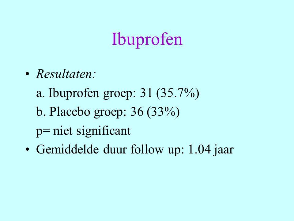 Ibuprofen Resultaten: a. Ibuprofen groep: 31 (35.7%) b. Placebo groep: 36 (33%) p= niet significant Gemiddelde duur follow up: 1.04 jaar