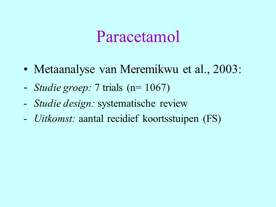 Paracetamol Metaanalyse van Meremikwu et al., 2003: - Studie groep: 7 trials (n= 1067) - Studie design: systematische review - Uitkomst: aantal recidi