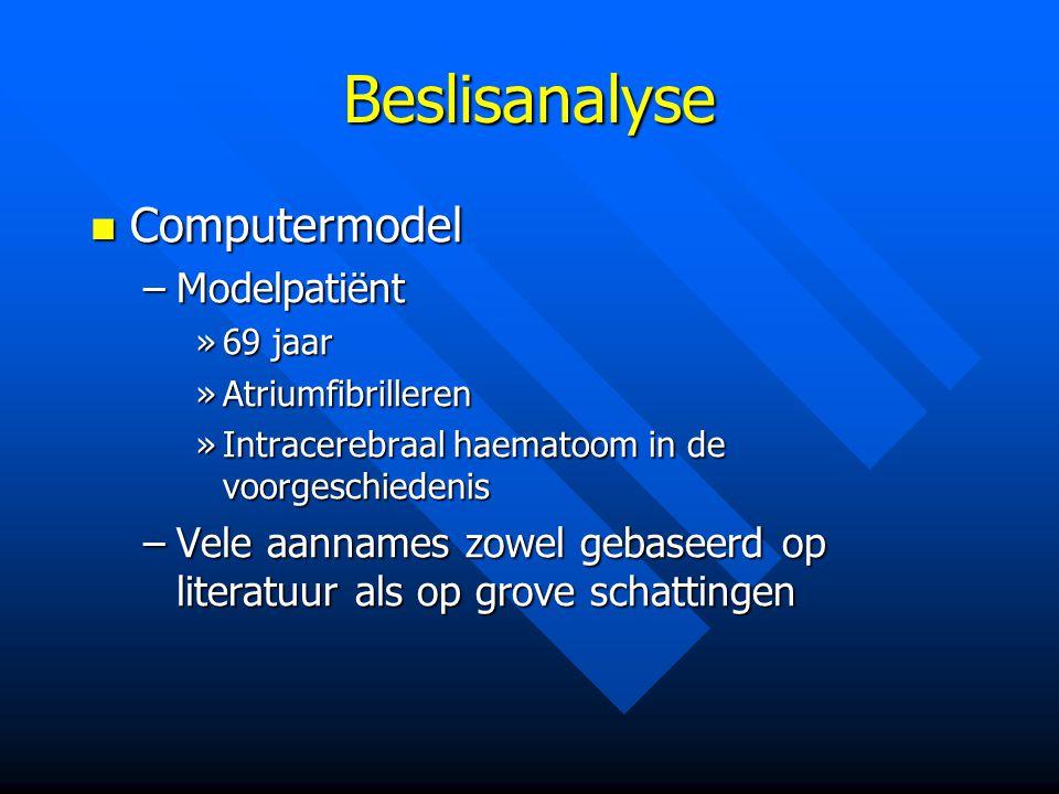 Beslisanalyse Computermodel Computermodel –Modelpatiënt »69 jaar »Atriumfibrilleren »Intracerebraal haematoom in de voorgeschiedenis –Vele aannames zowel gebaseerd op literatuur als op grove schattingen