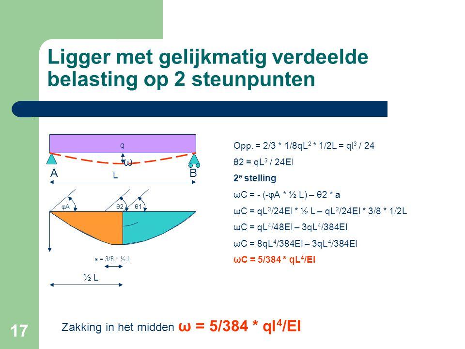 17 Ligger met gelijkmatig verdeelde belasting op 2 steunpunten AB q θ2θ2φAφA L θ1θ1 a = 3/8 * ½ L ½ L Opp. = 2/3 * 1/8qL 2 * 1/2L = ql 3 / 24 θ2 = qL