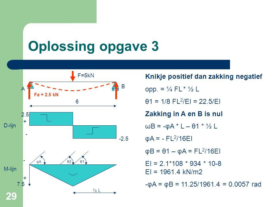 29 Oplossing opgave 3 θ1θ1 ½ L φAφA 6 A F=5kN B Fa = 2.5 kN 2.5 -2.5 D-lijn M-lijn + - + - 7.5 Knikje positief dan zakking negatief opp. = ¼ FL * ½ L