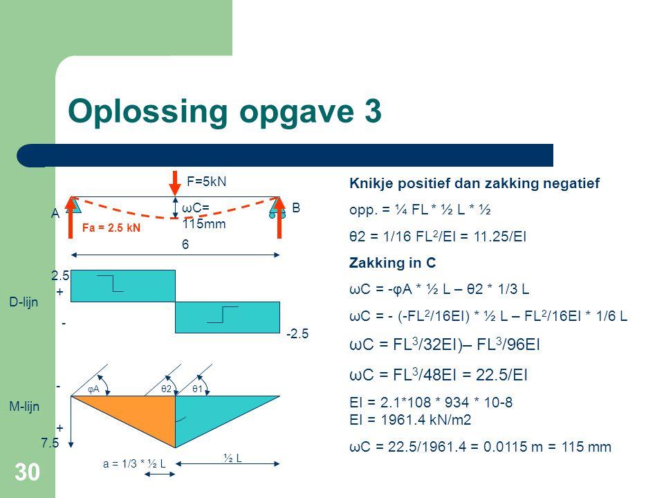 30 Oplossing opgave 3 θ1θ1 ½ L φAφA 6 A F=5kN B Fa = 2.5 kN 2.5 -2.5 D-lijn M-lijn + - + - 7.5 Knikje positief dan zakking negatief opp. = ¼ FL * ½ L