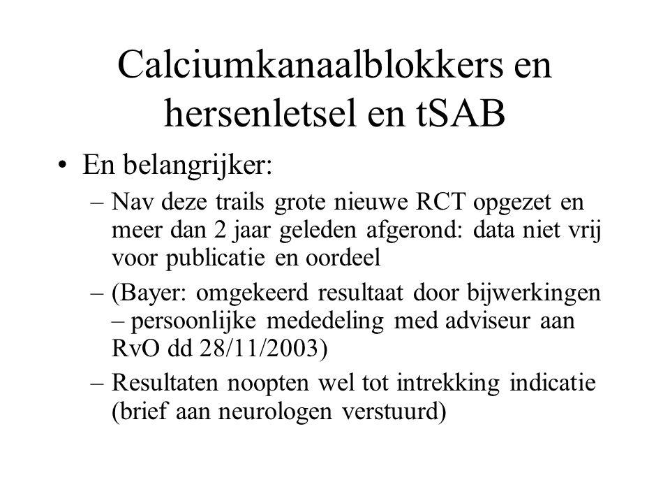 Calciumkanaalblokkers en hersenletsel en tSAB En belangrijker: –Nav deze trails grote nieuwe RCT opgezet en meer dan 2 jaar geleden afgerond: data niet vrij voor publicatie en oordeel –(Bayer: omgekeerd resultaat door bijwerkingen – persoonlijke mededeling med adviseur aan RvO dd 28/11/2003) –Resultaten noopten wel tot intrekking indicatie (brief aan neurologen verstuurd)