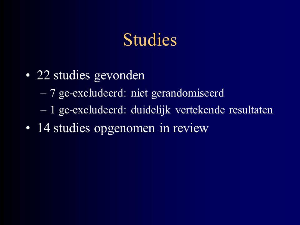 11 Studies: bedrust vs vroege mobilisatie –4 bij spinale anaesthesie –3 bij diagnostische lumbaalpunctie –4 bij myelografie 2 Studies: positie van hoofd 1 Studie: effect van extra vocht