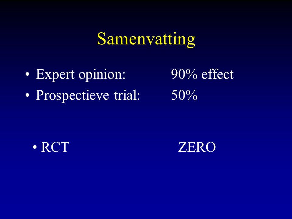 Samenvatting Expert opinion:90% effect Prospectieve trial:50% RCTZERO