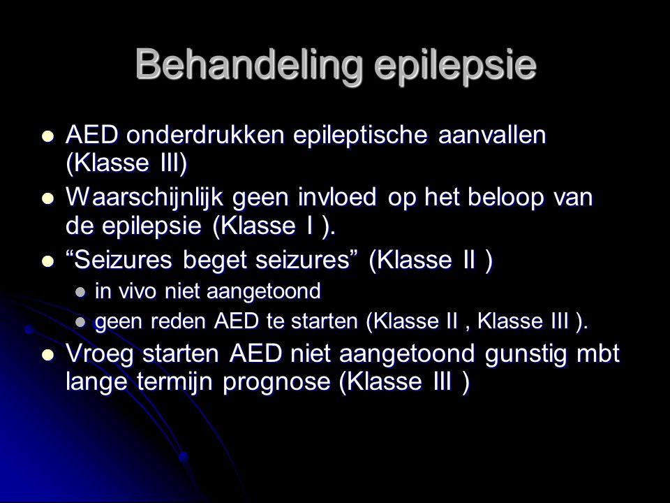 Behandeling epilepsie AED onderdrukken epileptische aanvallen (Klasse III) AED onderdrukken epileptische aanvallen (Klasse III) Waarschijnlijk geen invloed op het beloop van de epilepsie (Klasse I ).