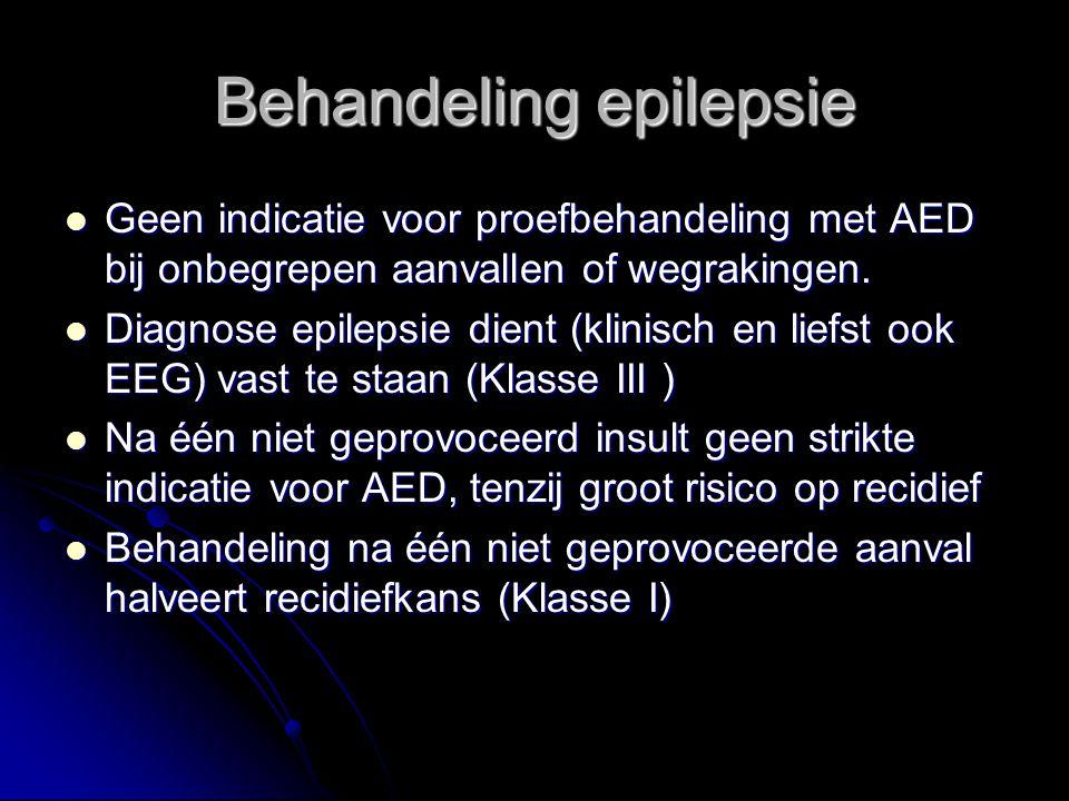 Geen indicatie voor proefbehandeling met AED bij onbegrepen aanvallen of wegrakingen. Geen indicatie voor proefbehandeling met AED bij onbegrepen aanv