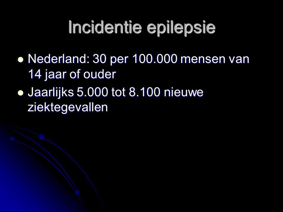 Incidentie epilepsie Nederland: 30 per 100.000 mensen van 14 jaar of ouder Nederland: 30 per 100.000 mensen van 14 jaar of ouder Jaarlijks 5.000 tot 8.100 nieuwe ziektegevallen Jaarlijks 5.000 tot 8.100 nieuwe ziektegevallen