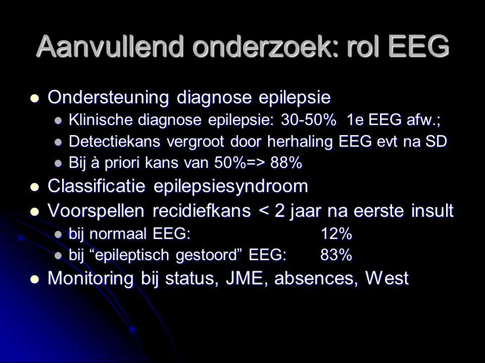 Aanvullend onderzoek: rol EEG Ondersteuning diagnose epilepsie Ondersteuning diagnose epilepsie Klinische diagnose epilepsie: 30-50% 1e EEG afw.; Klinische diagnose epilepsie: 30-50% 1e EEG afw.; Detectiekans vergroot door herhaling EEG evt na SD Detectiekans vergroot door herhaling EEG evt na SD Bij à priori kans van 50%=> 88% Bij à priori kans van 50%=> 88% Classificatie epilepsiesyndroom Classificatie epilepsiesyndroom Voorspellen recidiefkans < 2 jaar na eerste insult Voorspellen recidiefkans < 2 jaar na eerste insult bij normaal EEG:12% bij normaal EEG:12% bij epileptisch gestoord EEG: 83% bij epileptisch gestoord EEG: 83% Monitoring bij status, JME, absences, West Monitoring bij status, JME, absences, West