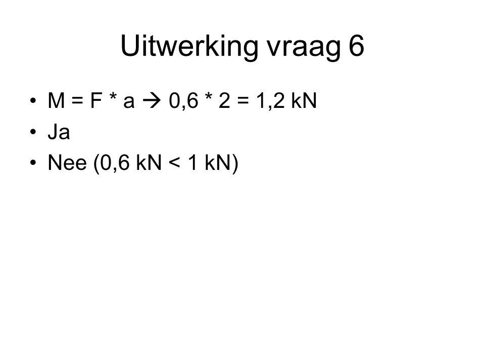 Uitwerking vraag 6 M = F * a  0,6 * 2 = 1,2 kN Ja Nee (0,6 kN < 1 kN)