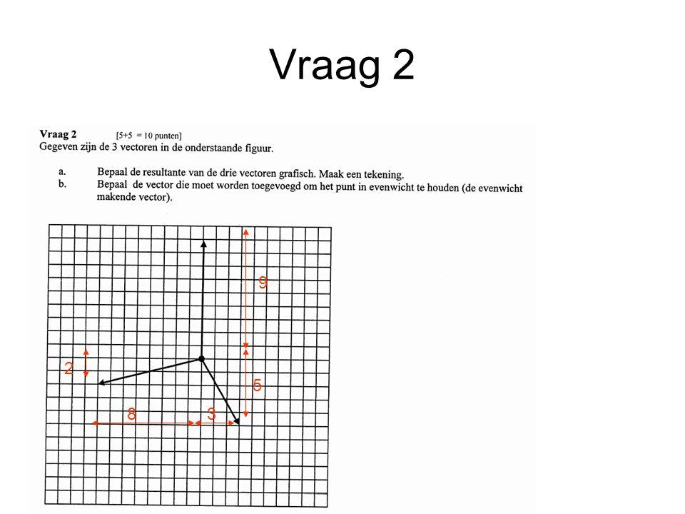 Uitwerking vraag 7 Vraag a q = k * dT  5,5 * 8 = 44 W/m2 44 * 6 = 264 J/s (Watt) 264 * 3600 = 950 kJ Vraag b 200000 J / 3600 s = 556 J /s = 556 W