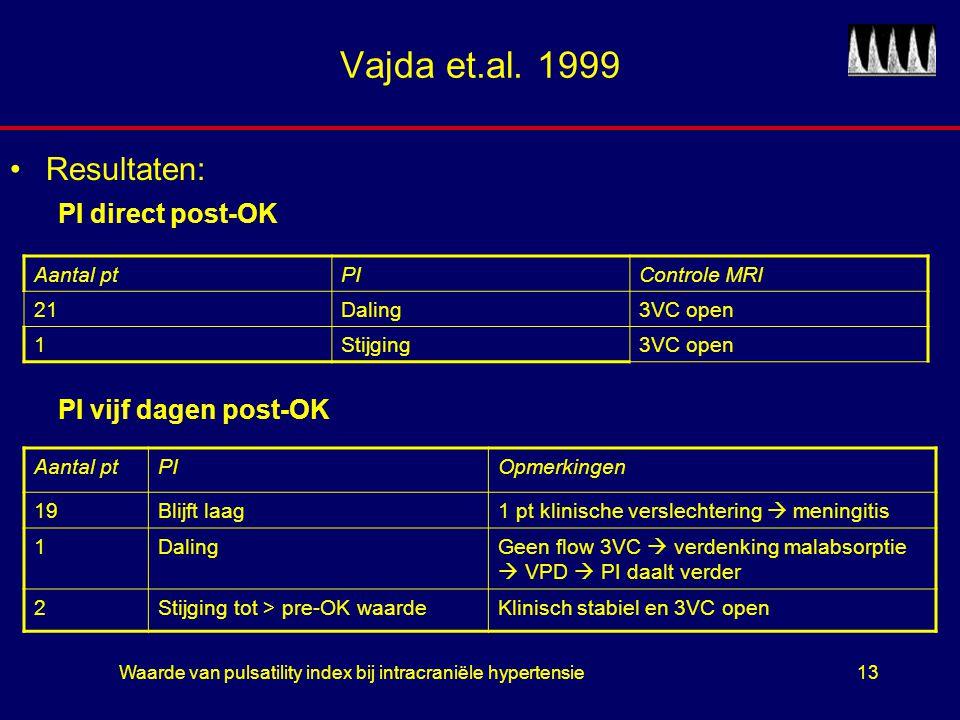 Waarde van pulsatility index bij intracraniële hypertensie13 Vajda et.al. 1999 Resultaten: PI direct post-OK PI vijf dagen post-OK Aantal ptPIControle