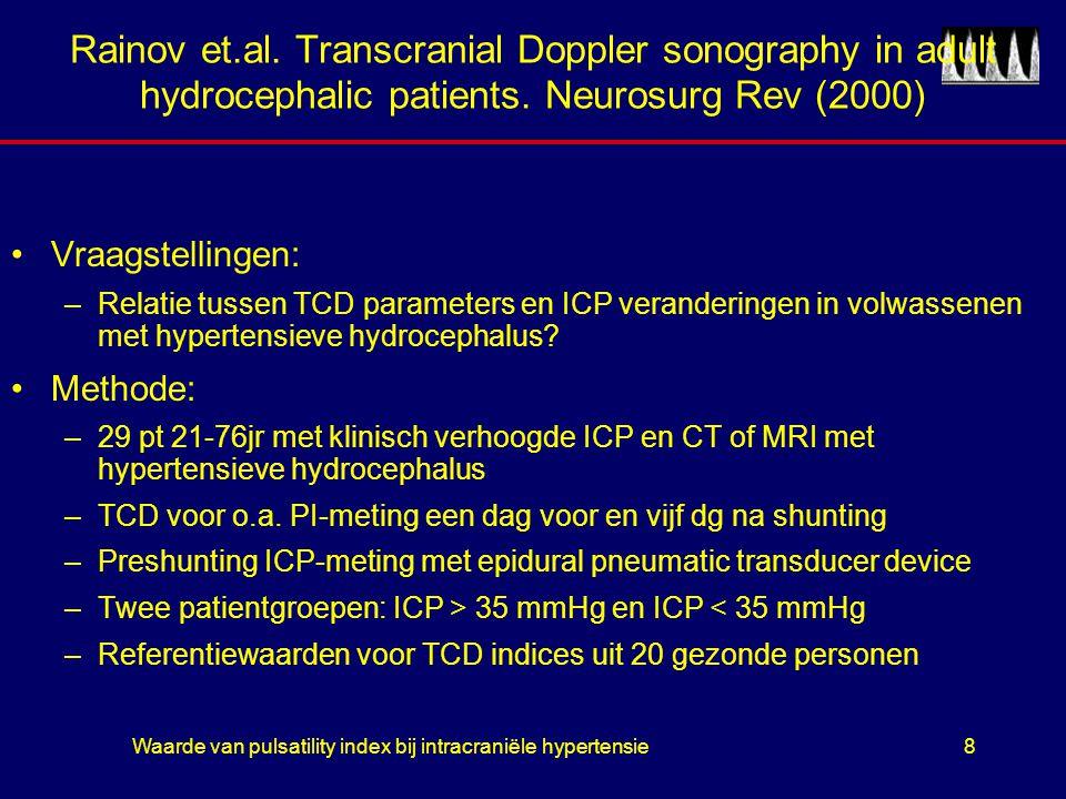 Waarde van pulsatility index bij intracraniële hypertensie9 Rainov et.al.