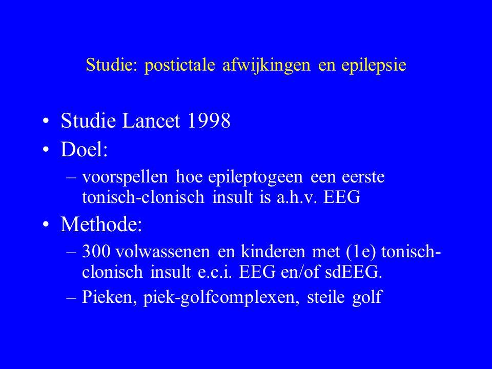Uitspraak van recidief / prognose hangt af van…. Kind / volwassene De oorzaak / onderliggend lijden 'trefkans' van epileptiforme afwijking afhankelijk