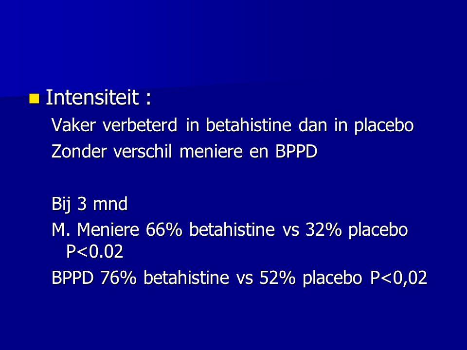 Intensiteit : Intensiteit : Vaker verbeterd in betahistine dan in placebo Zonder verschil meniere en BPPD Bij 3 mnd M.