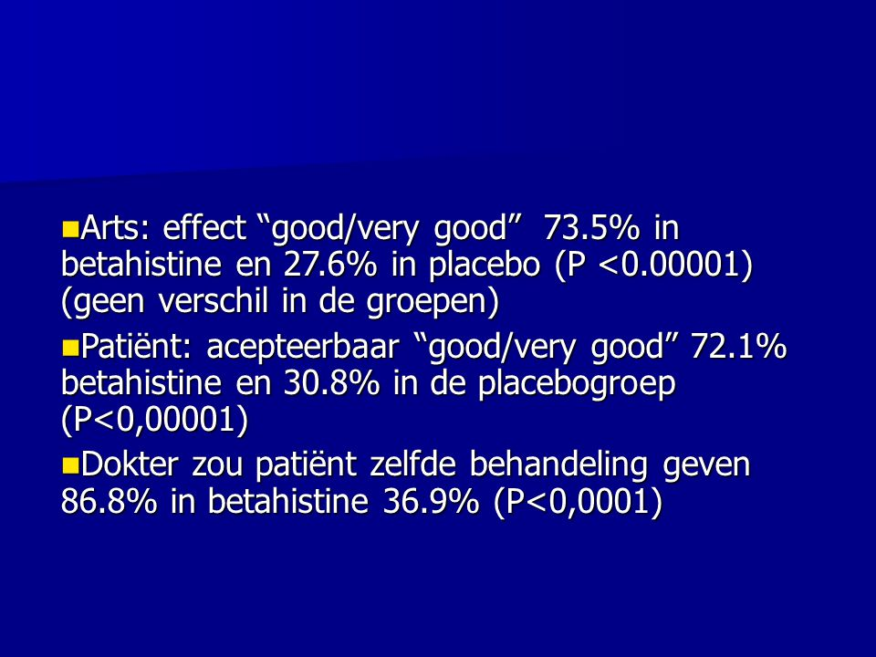 "Arts: effect ""good/very good"" 73.5% in betahistine en 27.6% in placebo (P <0.00001) (geen verschil in de groepen) Arts: effect ""good/very good"" 73.5%"
