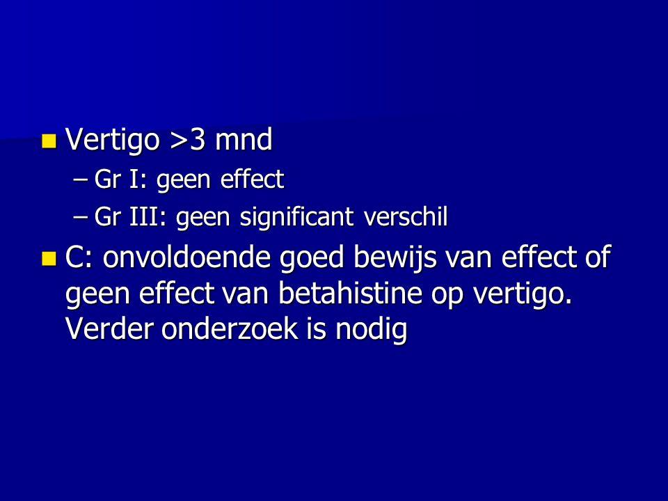 Vertigo >3 mnd Vertigo >3 mnd –Gr I: geen effect –Gr III: geen significant verschil C: onvoldoende goed bewijs van effect of geen effect van betahistine op vertigo.