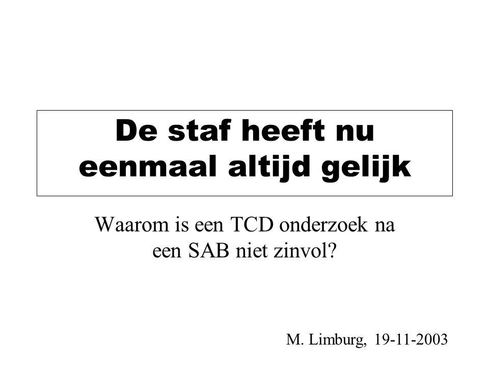 De staf heeft nu eenmaal altijd gelijk Waarom is een TCD onderzoek na een SAB niet zinvol? M. Limburg, 19-11-2003