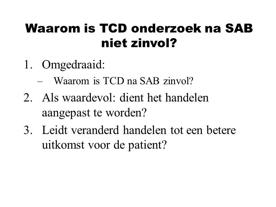 1.Omgedraaid: –Waarom is TCD na SAB zinvol? 2.Als waardevol: dient het handelen aangepast te worden? 3.Leidt veranderd handelen tot een betere uitkoms
