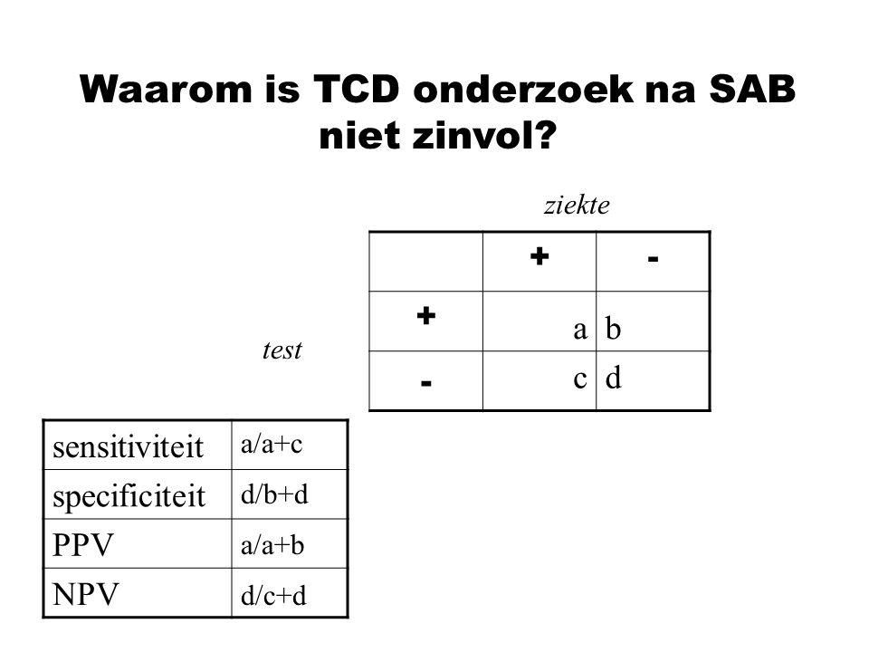 Waarom is TCD onderzoek na SAB niet zinvol.