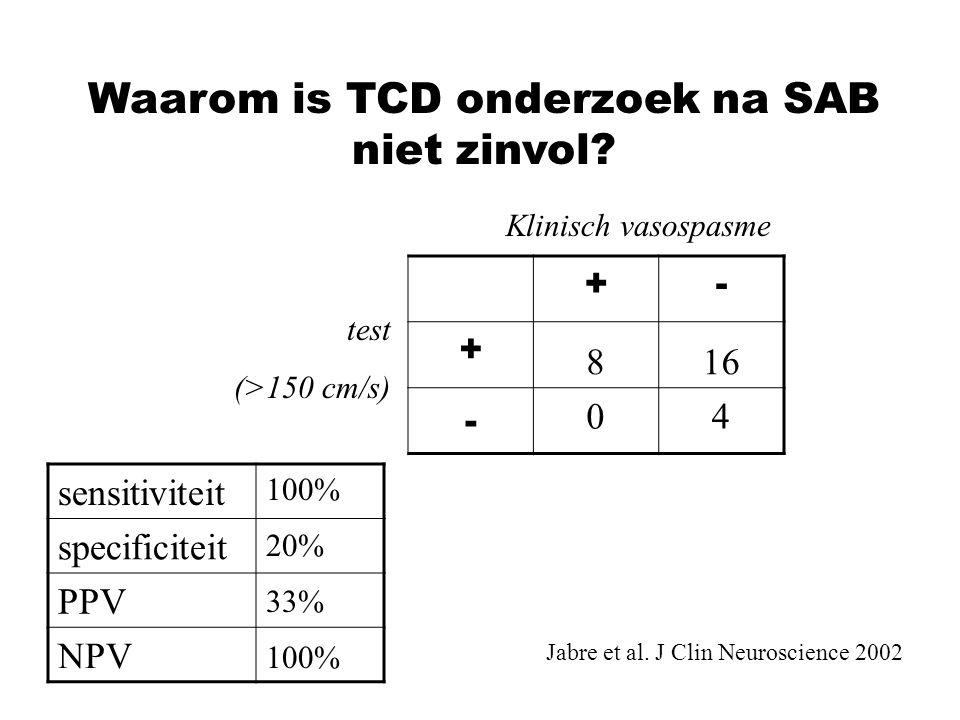 Waarom is TCD onderzoek na SAB niet zinvol? +- + 816 - 04 Klinisch vasospasme test (>150 cm/s) sensitiviteit specificiteit PPV NPV 100% 20% 33% 100% J