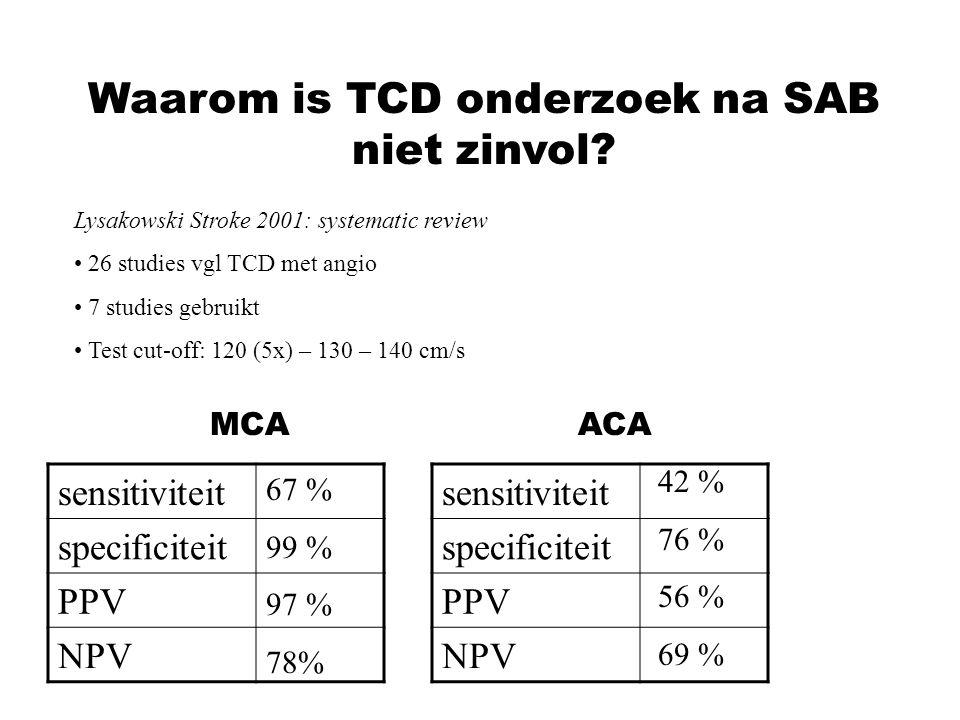 Waarom is TCD onderzoek na SAB niet zinvol? sensitiviteit specificiteit PPV NPV 67 % 99 % 97 % 78% Lysakowski Stroke 2001: systematic review 26 studie