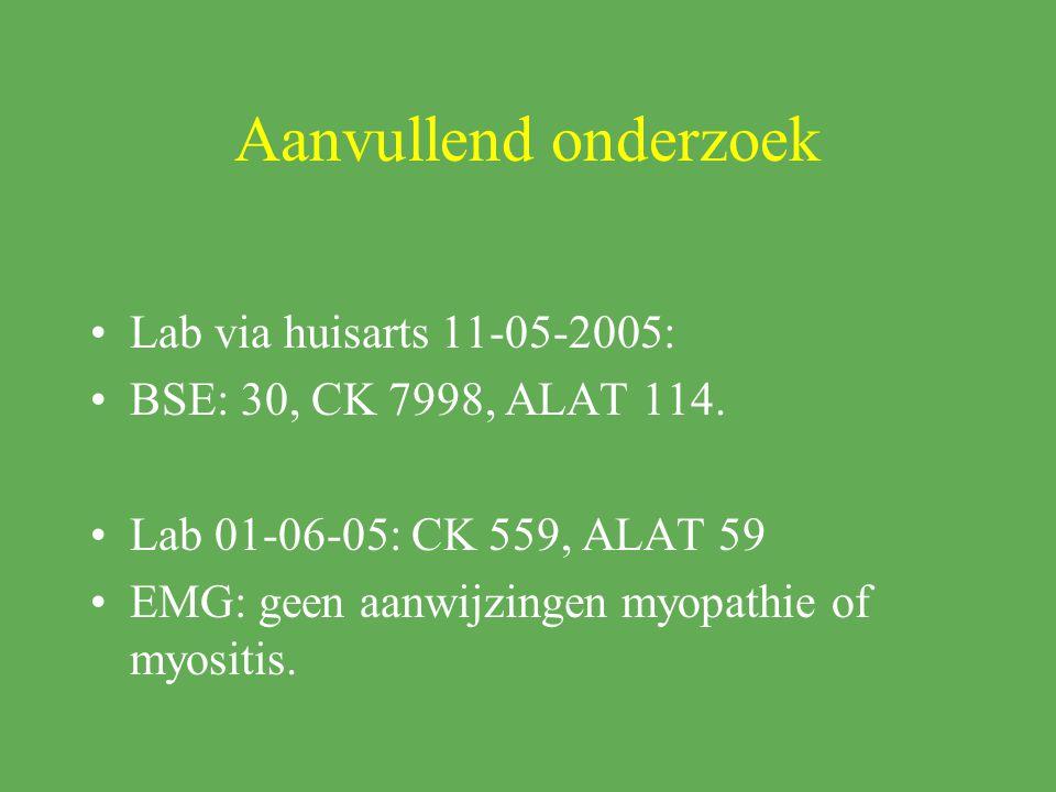 Aanvullend onderzoek Lab via huisarts 11-05-2005: BSE: 30, CK 7998, ALAT 114. Lab 01-06-05: CK 559, ALAT 59 EMG: geen aanwijzingen myopathie of myosit