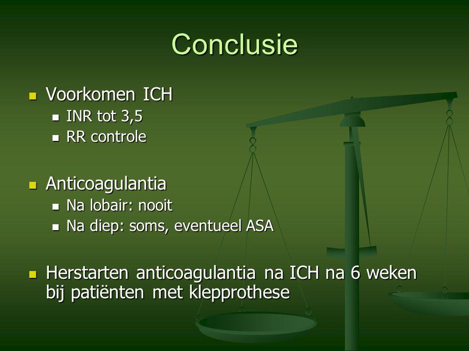 Conclusie Voorkomen ICH Voorkomen ICH INR tot 3,5 INR tot 3,5 RR controle RR controle Anticoagulantia Anticoagulantia Na lobair: nooit Na lobair: nooi