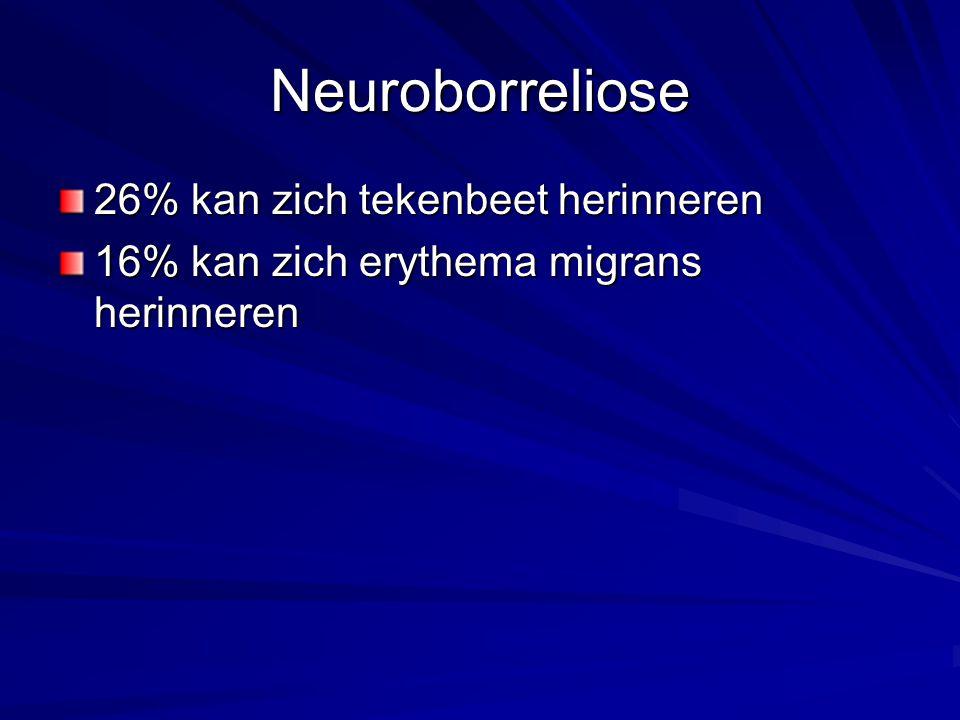 Neuroborreliose 26% kan zich tekenbeet herinneren 16% kan zich erythema migrans herinneren