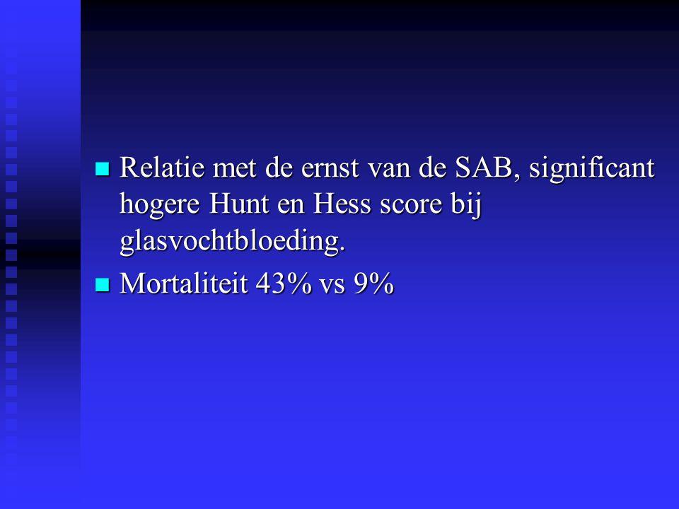 Relatie met de ernst van de SAB, significant hogere Hunt en Hess score bij glasvochtbloeding. Relatie met de ernst van de SAB, significant hogere Hunt