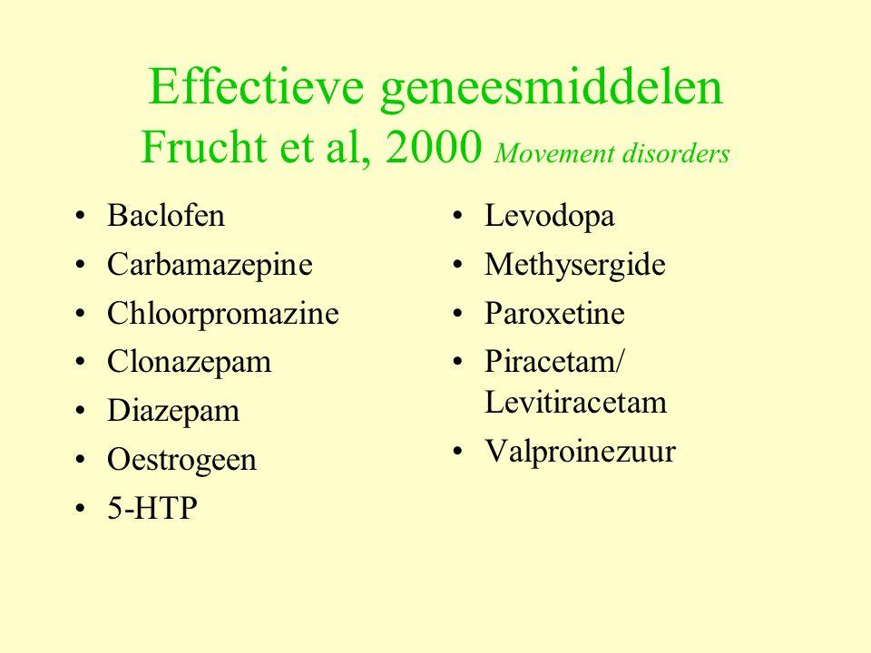 Effectieve geneesmiddelen Frucht et al, 2000 Movement disorders Baclofen Carbamazepine Chloorpromazine Clonazepam Diazepam Oestrogeen 5-HTP Levodopa M