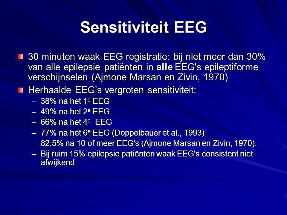 Sensitiviteit EEG 30 minuten waak EEG registratie: bij niet meer dan 30% van alle epilepsie patiënten in alle EEG s epileptiforme verschijnselen (Ajmone Marsan en Zivin, 1970) Herhaalde EEG's vergroten sensitiviteit: –38% na het 1 e EEG –49% na het 2 e EEG –66% na het 4 e EEG –77% na het 6 e EEG (Doppelbauer et al., 1993) –82,5% na 10 of meer EEG s (Ajmone Marsan en Zivin, 1970).