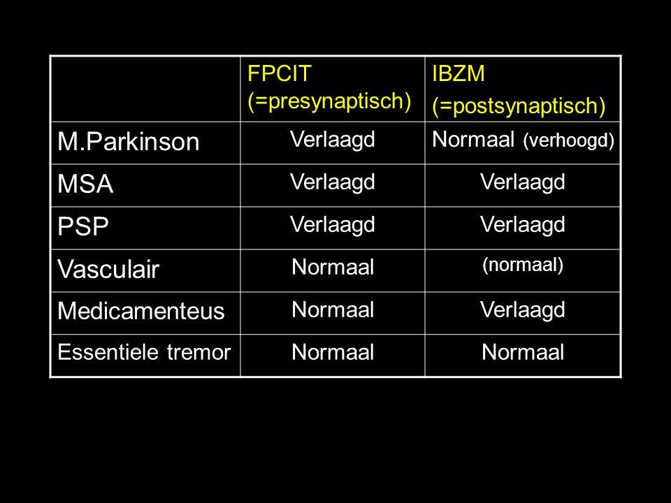 FPCIT (=presynaptisch) IBZM (=postsynaptisch) M.Parkinson VerlaagdNormaal (verhoogd) MSA Verlaagd PSP Verlaagd Vasculair Normaal (normaal) Medicamenteus NormaalVerlaagd Essentiele tremorNormaal