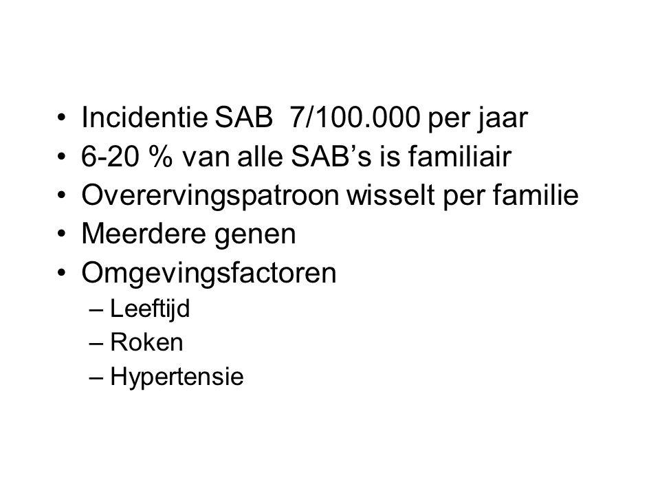 Incidentie SAB 7/100.000 per jaar 6-20 % van alle SAB's is familiair Overervingspatroon wisselt per familie Meerdere genen Omgevingsfactoren –Leeftijd –Roken –Hypertensie