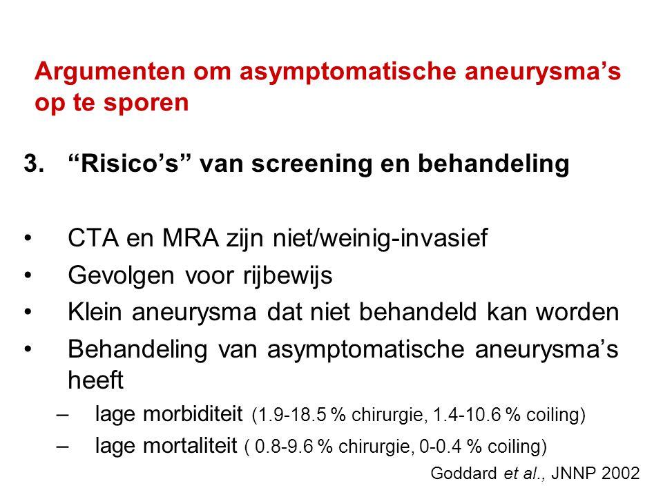 Argumenten om asymptomatische aneurysma's op te sporen 3. Risico's van screening en behandeling CTA en MRA zijn niet/weinig-invasief Gevolgen voor rijbewijs Klein aneurysma dat niet behandeld kan worden Behandeling van asymptomatische aneurysma's heeft –lage morbiditeit (1.9-18.5 % chirurgie, 1.4-10.6 % coiling) –lage mortaliteit ( 0.8-9.6 % chirurgie, 0-0.4 % coiling) Goddard et al., JNNP 2002