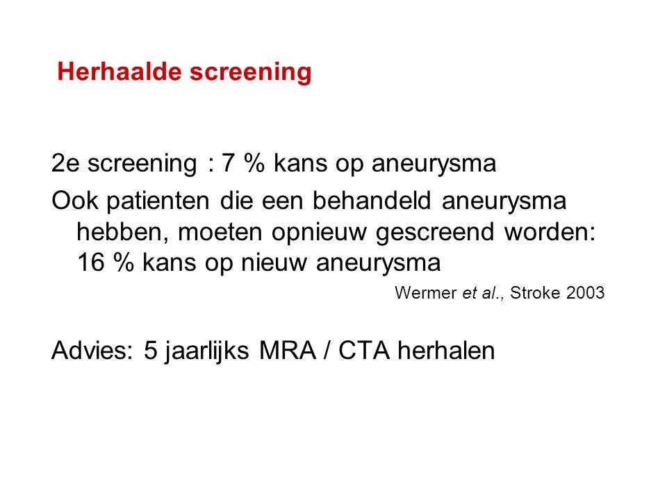 Herhaalde screening 2e screening : 7 % kans op aneurysma Ook patienten die een behandeld aneurysma hebben, moeten opnieuw gescreend worden: 16 % kans op nieuw aneurysma Wermer et al., Stroke 2003 Advies: 5 jaarlijks MRA / CTA herhalen