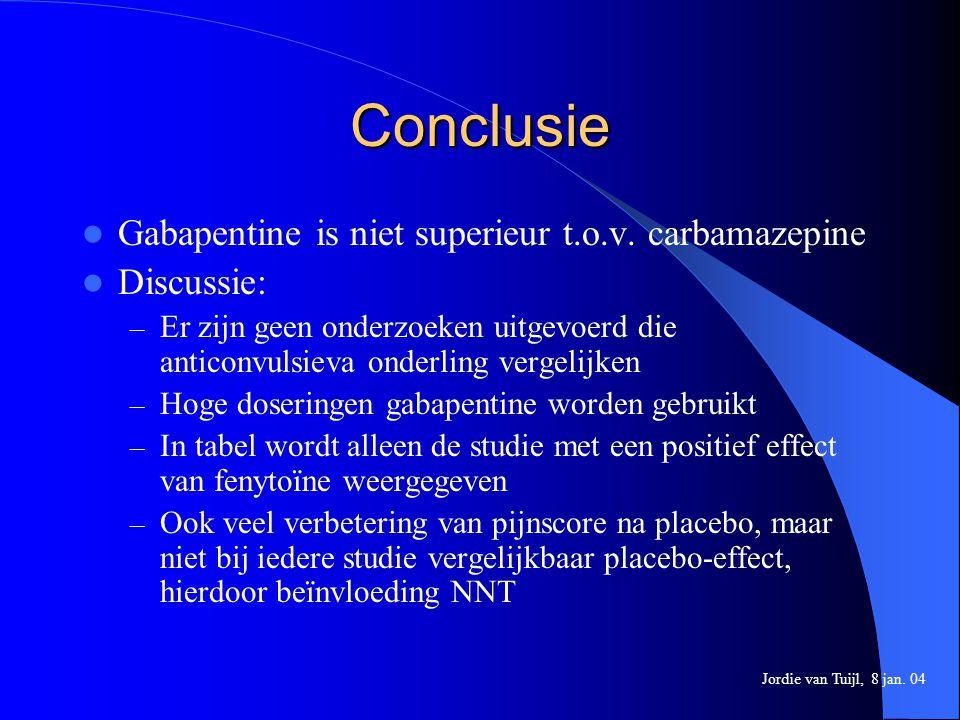 Conclusie Gabapentine is niet superieur t.o.v. carbamazepine Discussie: – Er zijn geen onderzoeken uitgevoerd die anticonvulsieva onderling vergelijke