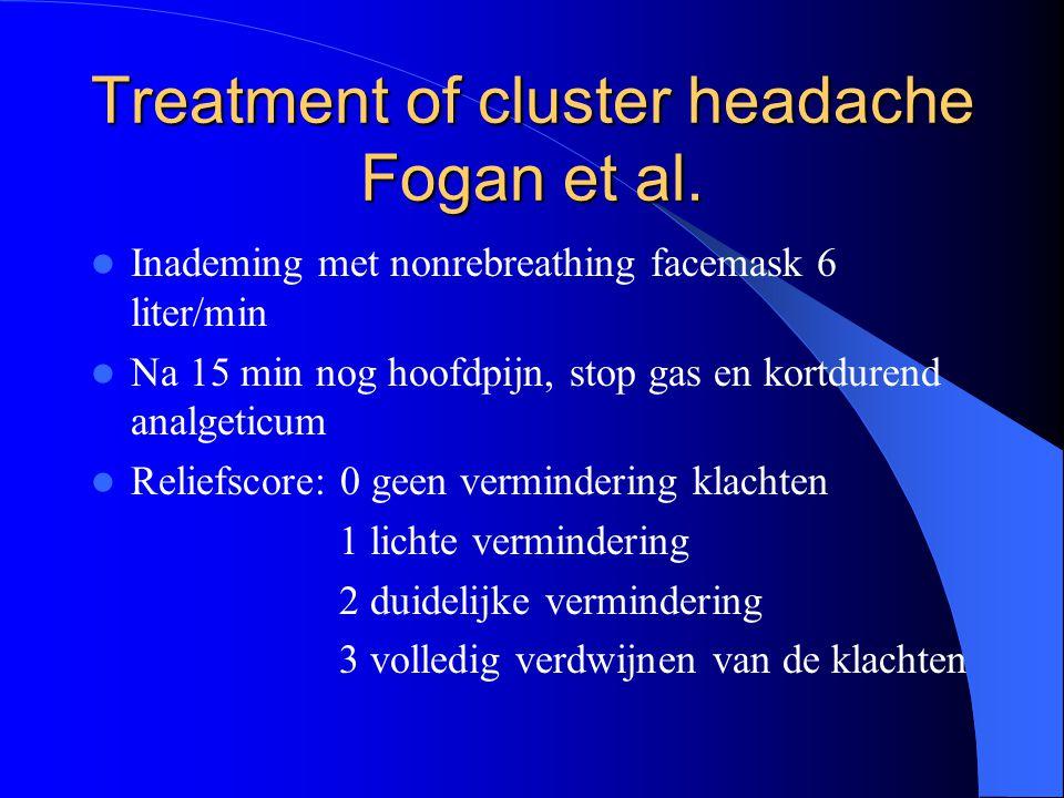 Treatment of cluster headache Fogan et al.