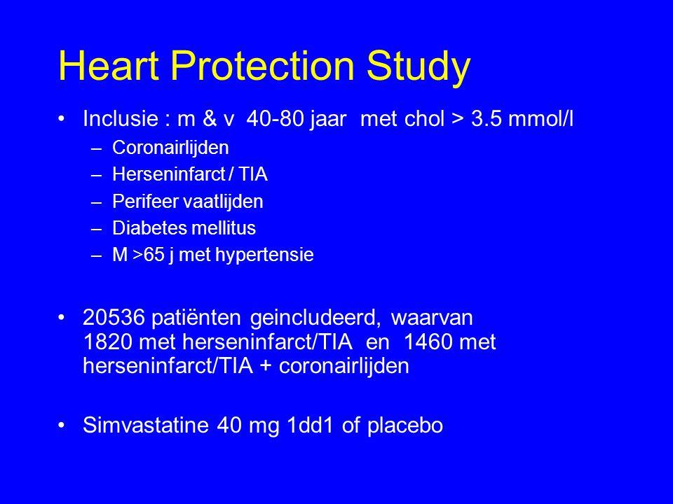 Heart Protection Study Inclusie : m & v 40-80 jaar met chol > 3.5 mmol/l –Coronairlijden –Herseninfarct / TIA –Perifeer vaatlijden –Diabetes mellitus