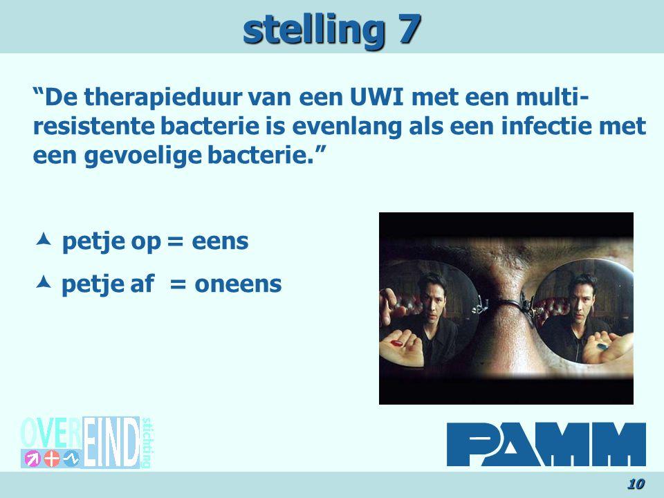stelling 7 10 De therapieduur van een UWI met een multi- resistente bacterie is evenlang als een infectie met een gevoelige bacterie.  petje op= eens  petje af = oneens