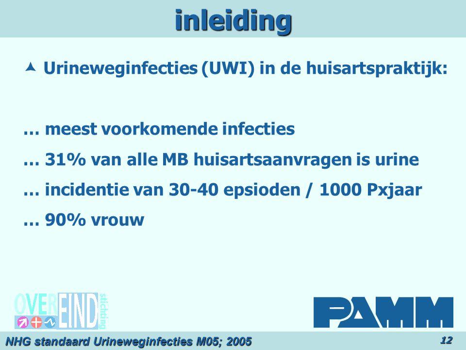 inleiding12 NHG standaard Urineweginfecties M05; 2005  Urineweginfecties (UWI) in de huisartspraktijk: … meest voorkomende infecties … 31% van alle MB huisartsaanvragen is urine … incidentie van 30-40 epsioden / 1000 Pxjaar … 90% vrouw