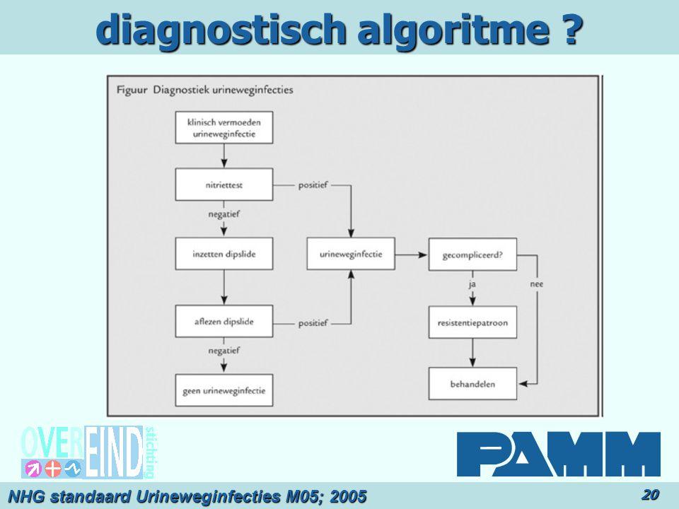diagnostisch algoritme ? 20 NHG standaard Urineweginfecties M05; 2005
