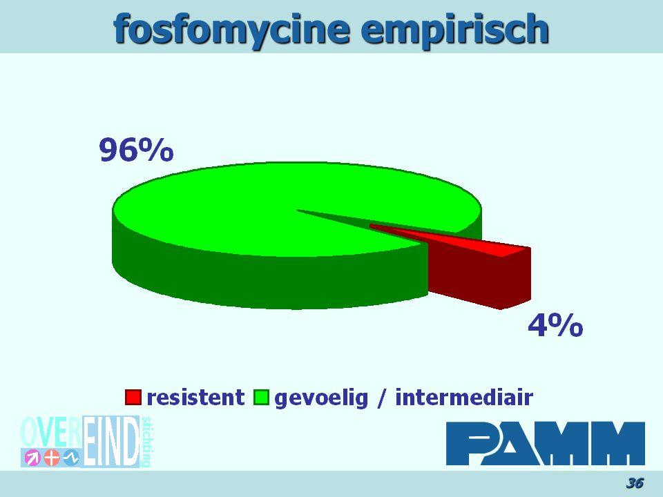 fosfomycine empirisch 36
