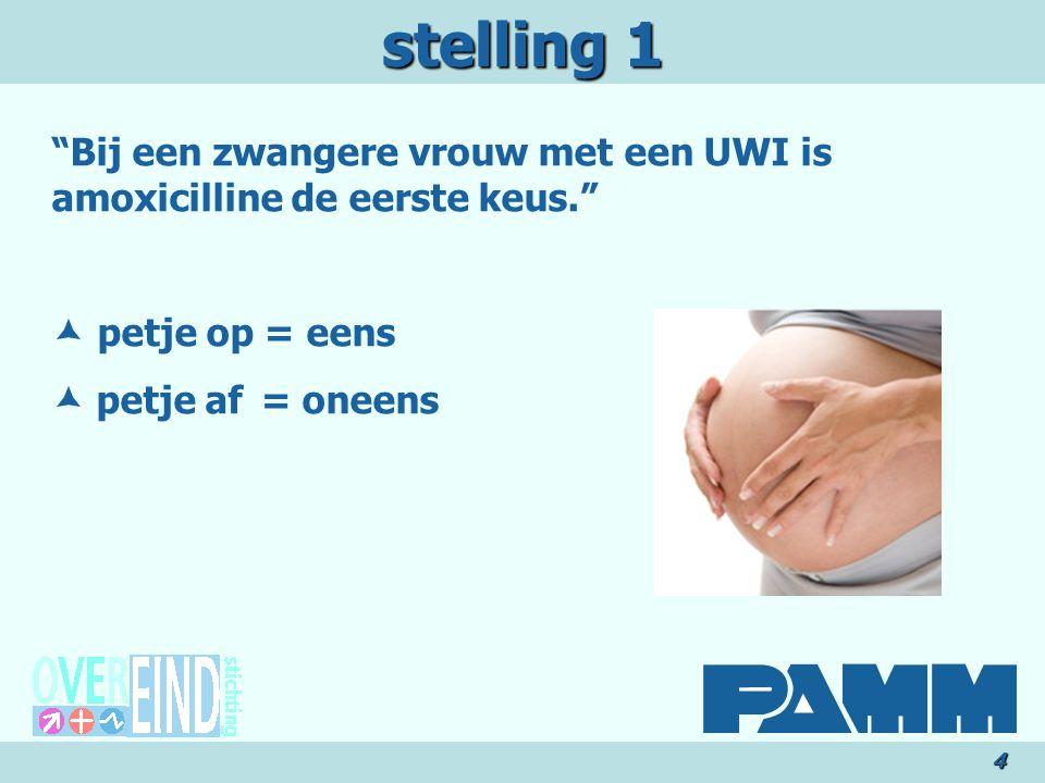 stelling 1 4 Bij een zwangere vrouw met een UWI is amoxicilline de eerste keus.  petje op = eens  petje af= oneens