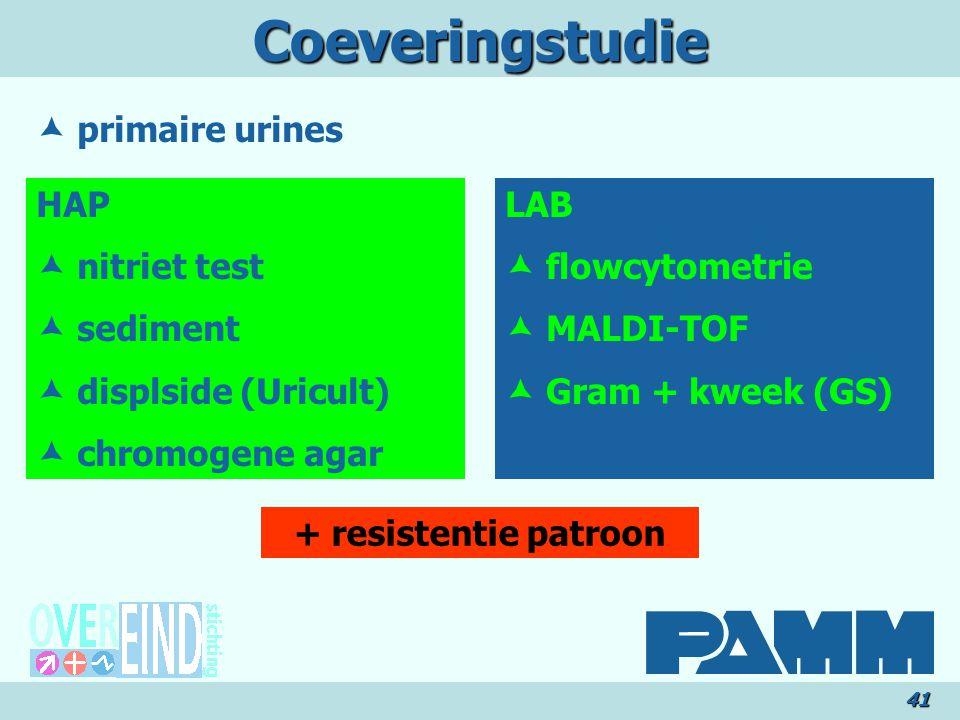Coeveringstudie41 HAP  nitriet test  sediment  displside (Uricult)  chromogene agar LAB  flowcytometrie  MALDI-TOF  Gram + kweek (GS)  primaire urines + resistentie patroon