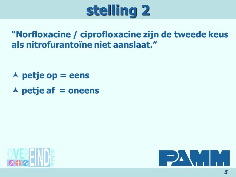 stelling 2 5 Norfloxacine / ciprofloxacine zijn de tweede keus als nitrofurantoïne niet aanslaat.  petje op = eens  petje af= oneens