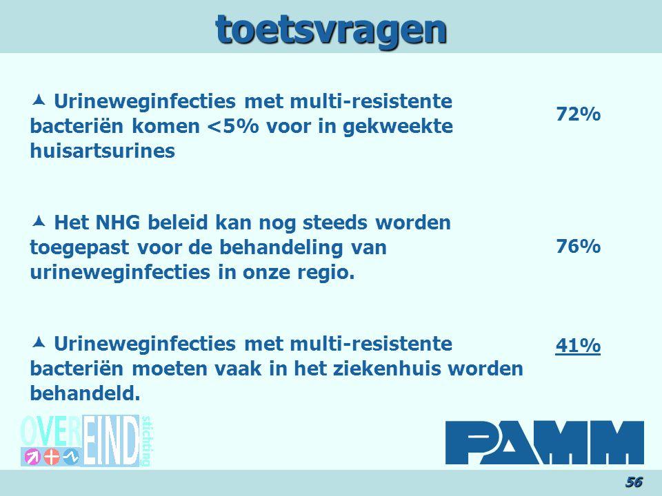 toetsvragen56  Urineweginfecties met multi-resistente bacteriën komen <5% voor in gekweekte huisartsurines  Het NHG beleid kan nog steeds worden toegepast voor de behandeling van urineweginfecties in onze regio.