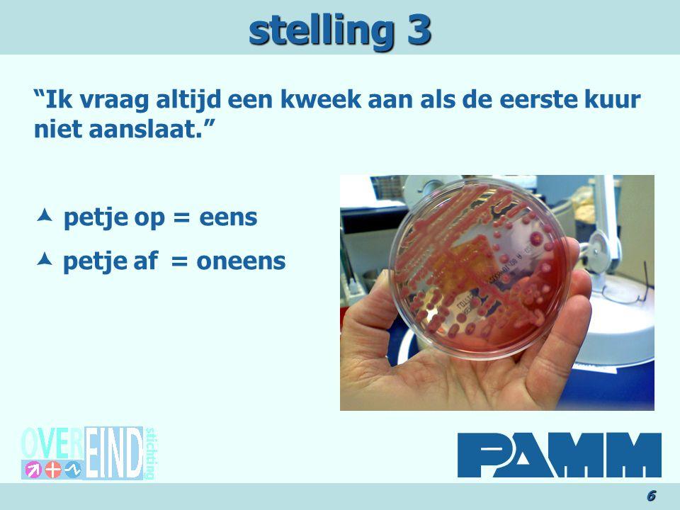 stelling 4 7 De afkorting BRMO staat voor:  petje op = Bijzonder Resistent Micro Organisme  petje af = Blijf Rationeel Met Ofloxacine